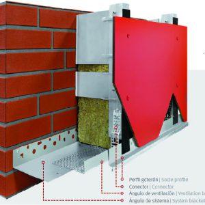 perfiles para fachadas ventiladas