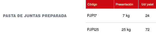 https://www.isopractic.es/new/wp-content/uploads/2017/07/Pasta-de-juntas-preparada.png
