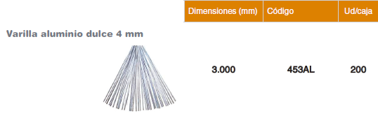 https://www.isopractic.es/new/wp-content/uploads/2017/07/varilla-aluminio-dulce-4mm.png